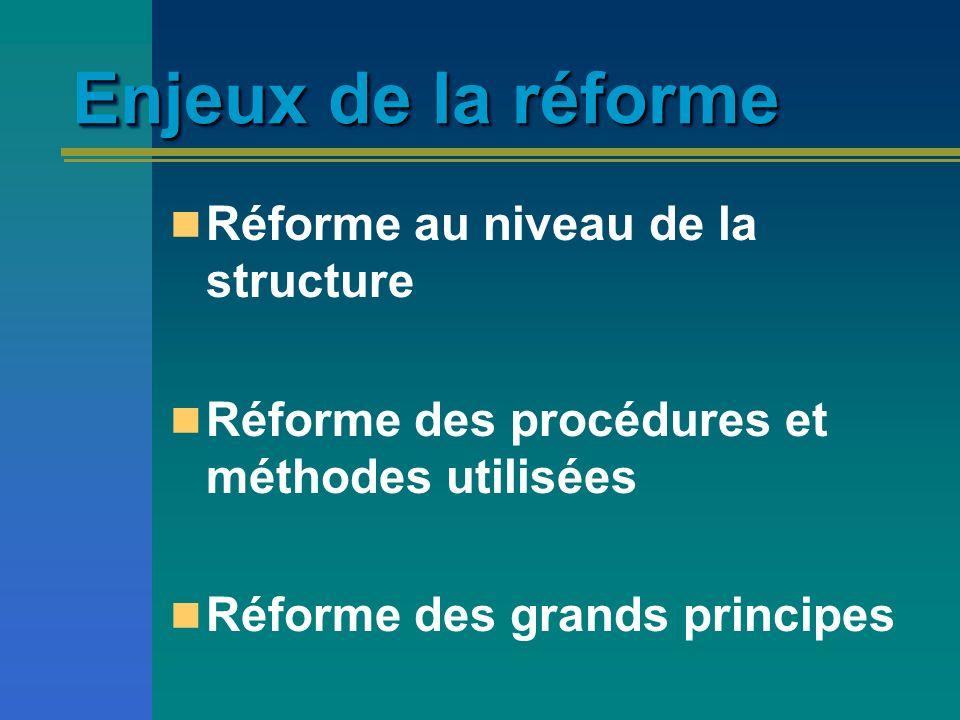 Enjeux de la réforme Les sept demandes: –1) plus représentatif, –2) plus responsable, –3) plus légitime, –4) plus démocratique, –5) plus transparent, –6) plus efficace, –7) plus équitable.
