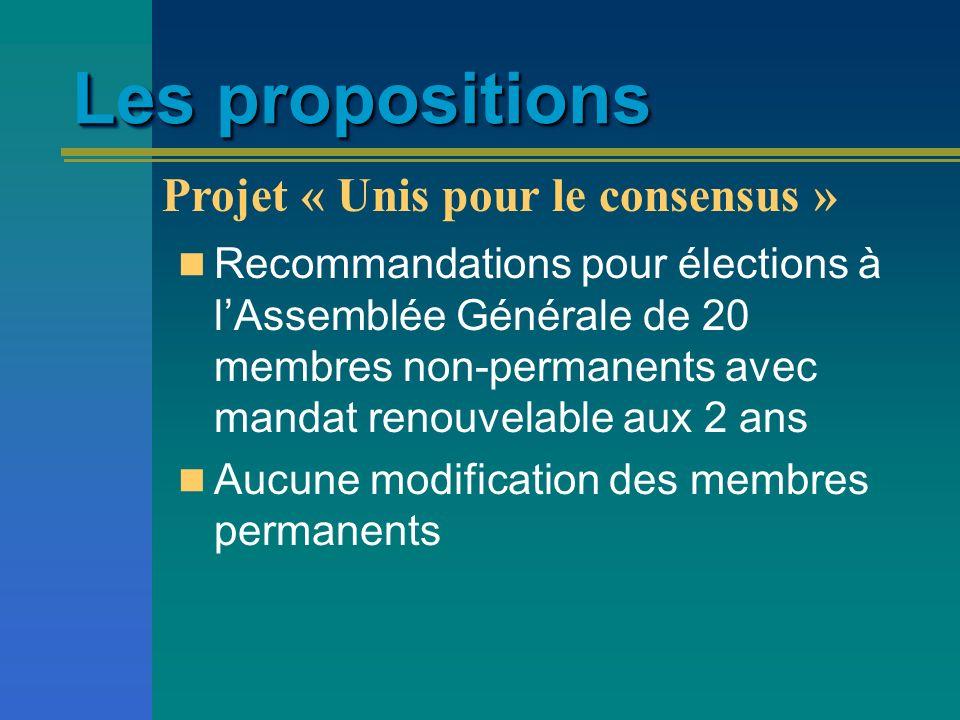 Les propositions Recommandations pour élections à lAssemblée Générale de 20 membres non-permanents avec mandat renouvelable aux 2 ans Aucune modificat