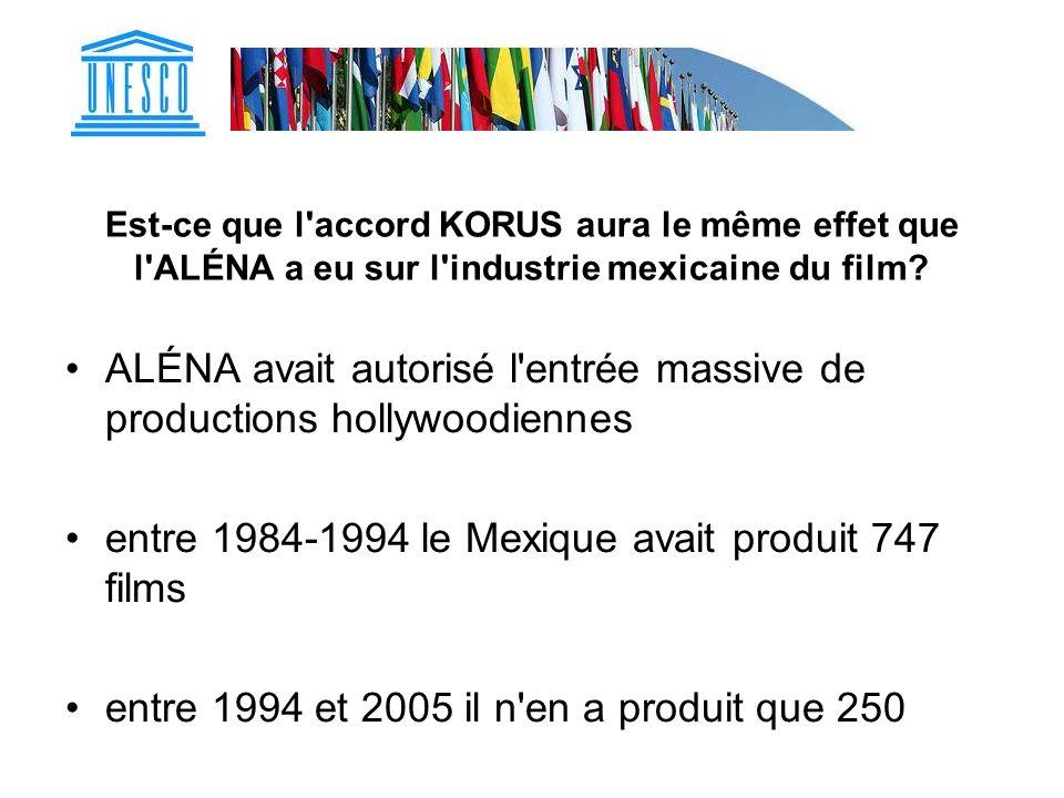 Est-ce que l'accord KORUS aura le même effet que l'ALÉNA a eu sur l'industrie mexicaine du film? ALÉNA avait autorisé l'entrée massive de productions