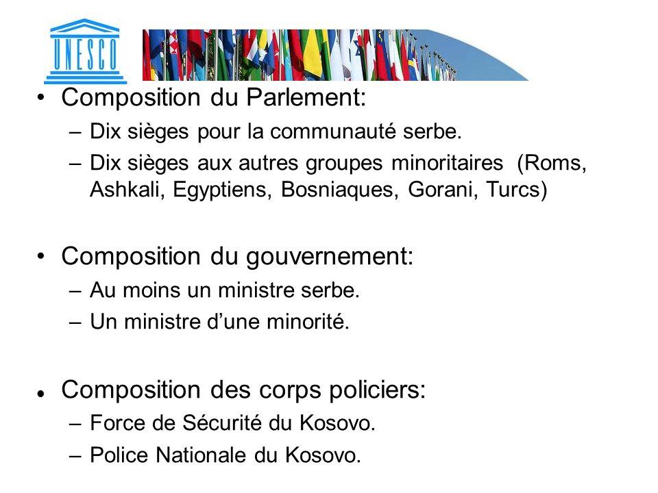 Composition du Parlement: –Dix sièges pour la communauté serbe. –Dix sièges aux autres groupes minoritaires (Roms, Ashkali, Egyptiens, Bosniaques, Gor