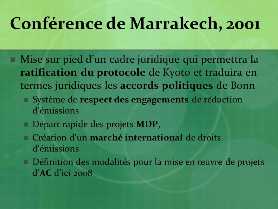 Conférence de Marrakech, 2001 Mise sur pied dun cadre juridique qui permettra la ratification du protocole de Kyoto et traduira en termes juridiques les accords politiques de Bonn Système de respect des engagements de réduction démissions Départ rapide des projets MDP, Création dun marché international de droits démissions Définition des modalités pour la mise en œuvre de projets dAC dici 2008