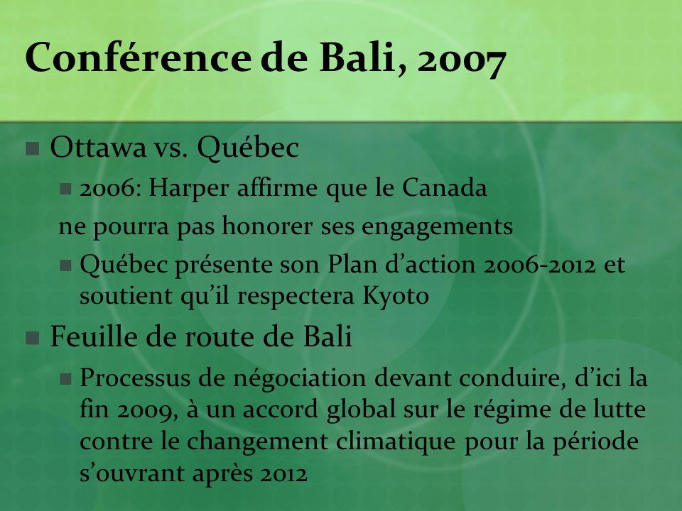 Conférence de Bali, 2007 Ottawa vs.