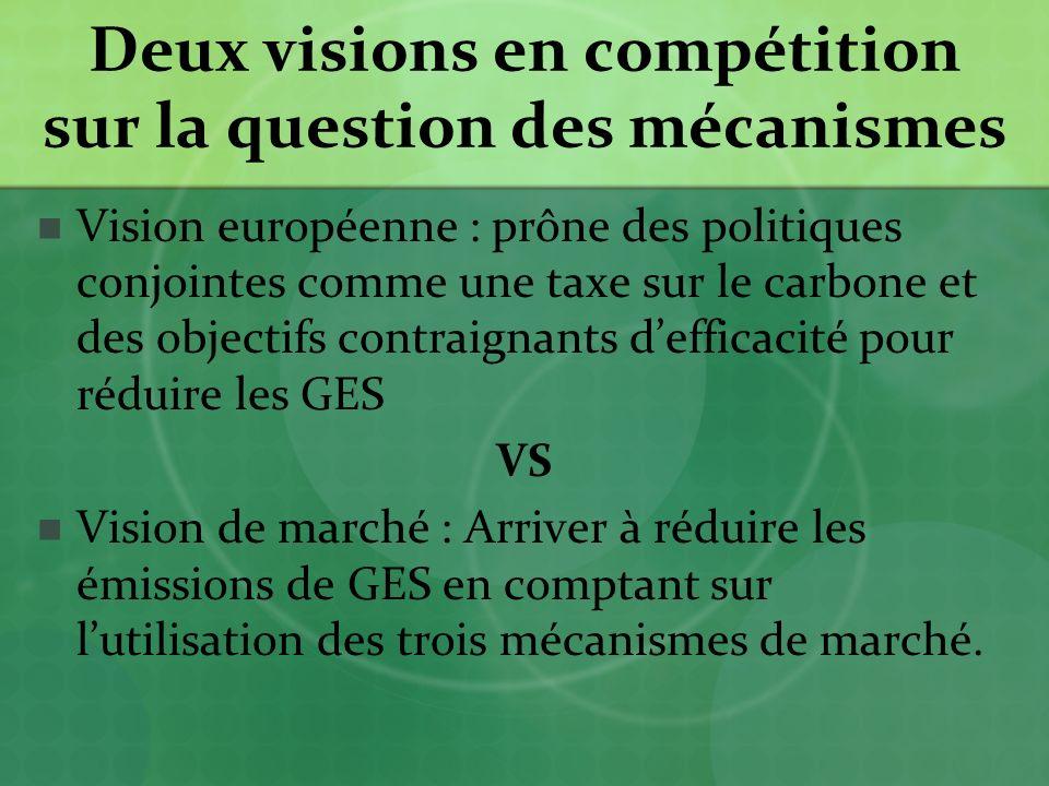 Deux visions en compétition sur la question des mécanismes Vision européenne : prône des politiques conjointes comme une taxe sur le carbone et des objectifs contraignants defficacité pour réduire les GES VS Vision de marché : Arriver à réduire les émissions de GES en comptant sur lutilisation des trois mécanismes de marché.