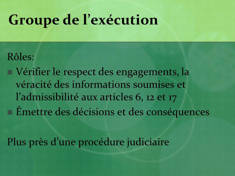 Groupe de lexécution Rôles: Vérifier le respect des engagements, la véracité des informations soumises et ladmissibilité aux articles 6, 12 et 17 Émettre des décisions et des conséquences Plus près dune procédure judiciaire