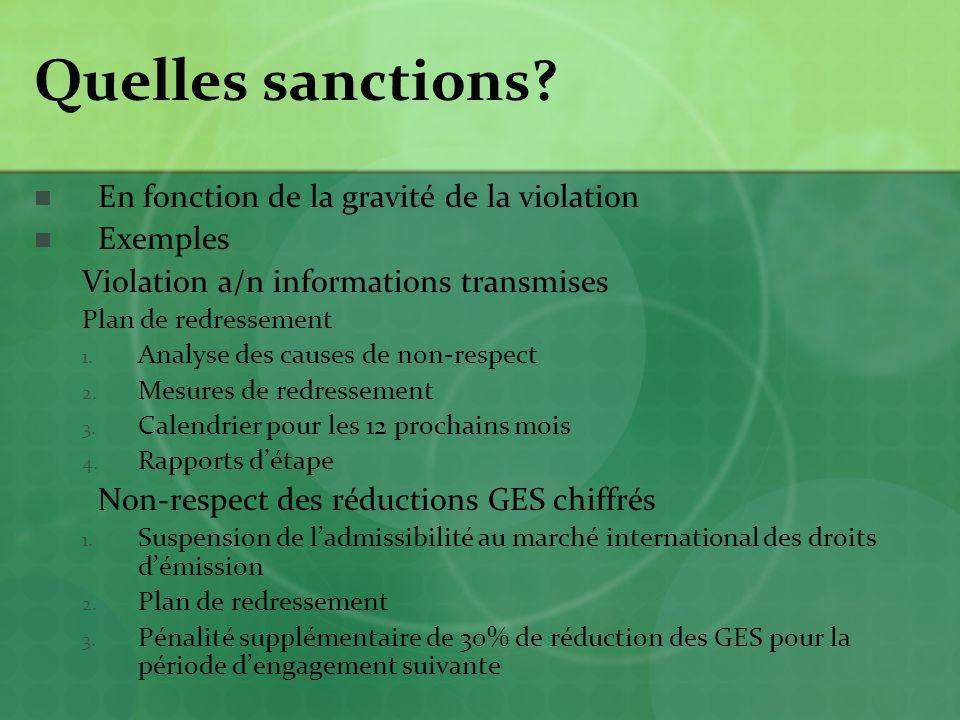 Quelles sanctions.