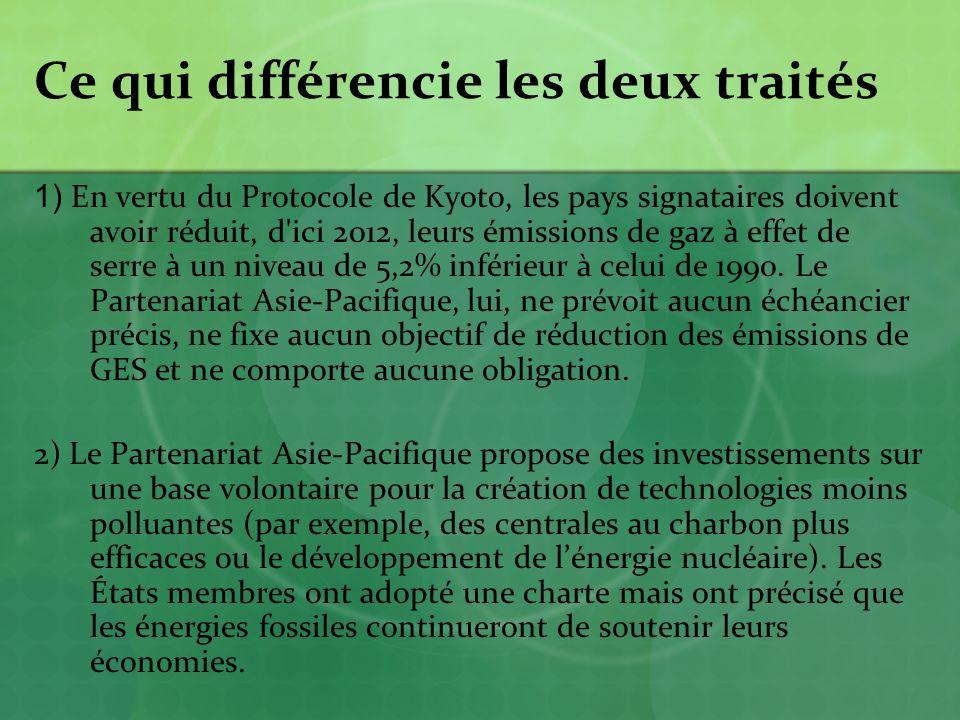 Ce qui différencie les deux traités 1) En vertu du Protocole de Kyoto, les pays signataires doivent avoir réduit, d ici 2012, leurs émissions de gaz à effet de serre à un niveau de 5,2% inférieur à celui de 1990.