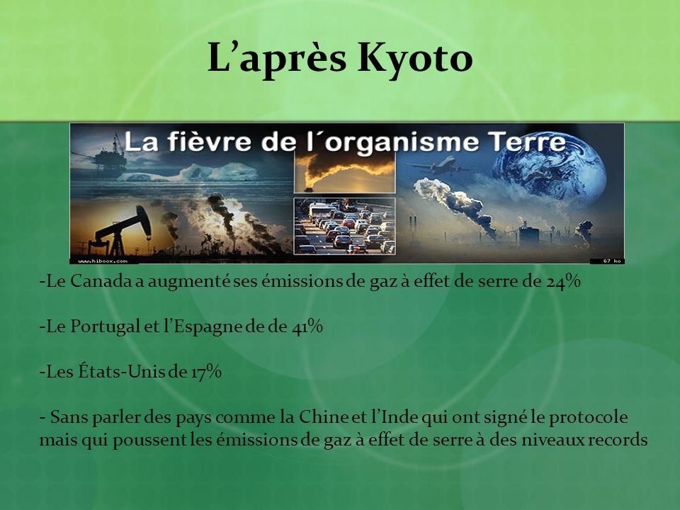 Laprès Kyoto -Le Canada a augmenté ses émissions de gaz à effet de serre de 24% -Le Portugal et lEspagne de de 41% -Les États-Unis de 17% - Sans parler des pays comme la Chine et lInde qui ont signé le protocole mais qui poussent les émissions de gaz à effet de serre à des niveaux records