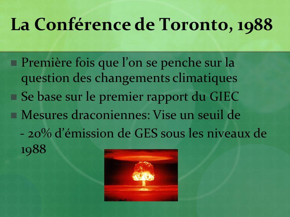 La Conférence de Toronto, 1988 Première fois que lon se penche sur la question des changements climatiques Se base sur le premier rapport du GIEC Mesures draconiennes: Vise un seuil de - 20% démission de GES sous les niveaux de 1988
