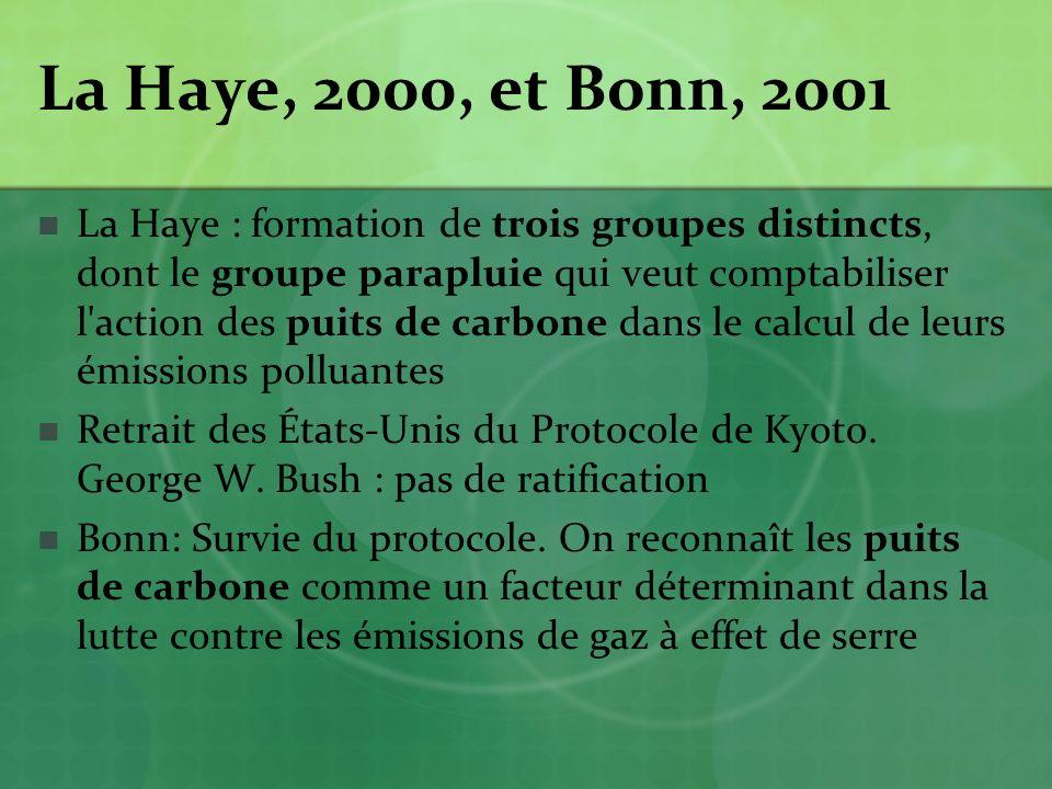 La Haye, 2000, et Bonn, 2001 La Haye : formation de trois groupes distincts, dont le groupe parapluie qui veut comptabiliser l action des puits de carbone dans le calcul de leurs émissions polluantes Retrait des États-Unis du Protocole de Kyoto.