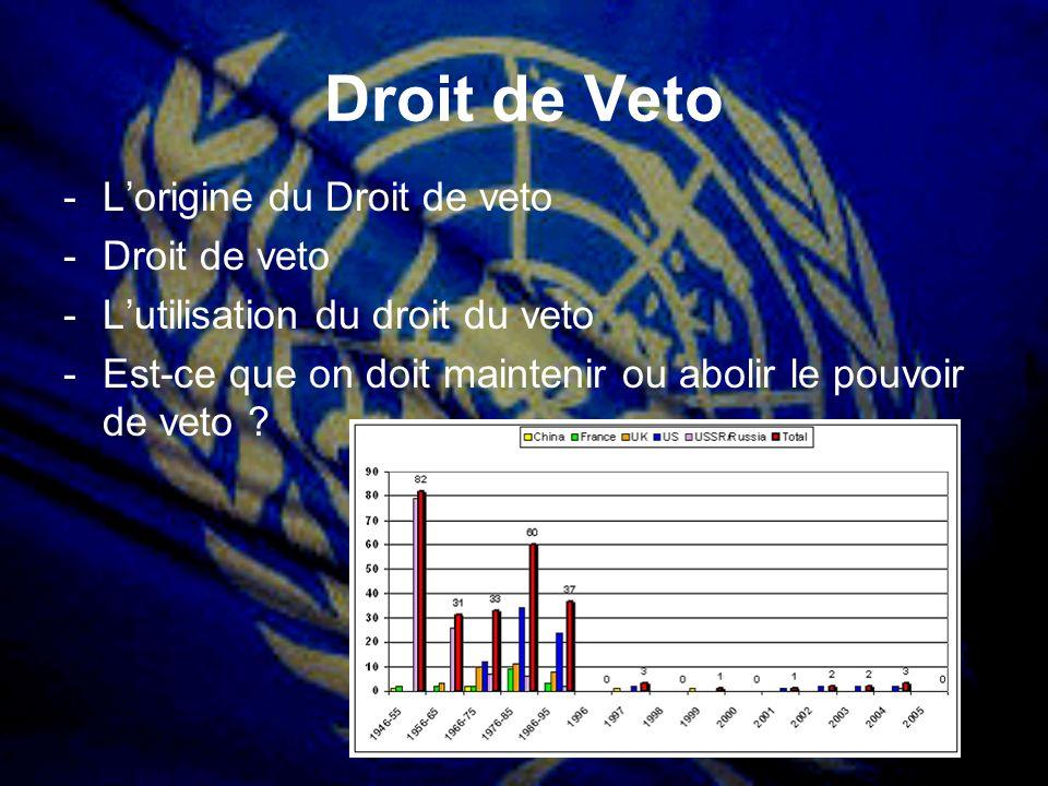 Droit de Veto -Lorigine du Droit de veto -Droit de veto -Lutilisation du droit du veto -Est-ce que on doit maintenir ou abolir le pouvoir de veto ?