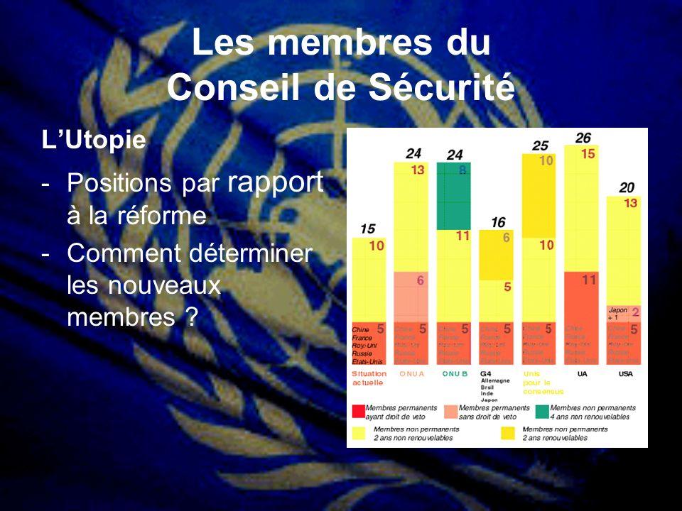 Les membres du Conseil de Sécurité LUtopie -Positions par rapport à la réforme -Comment déterminer les nouveaux membres ?