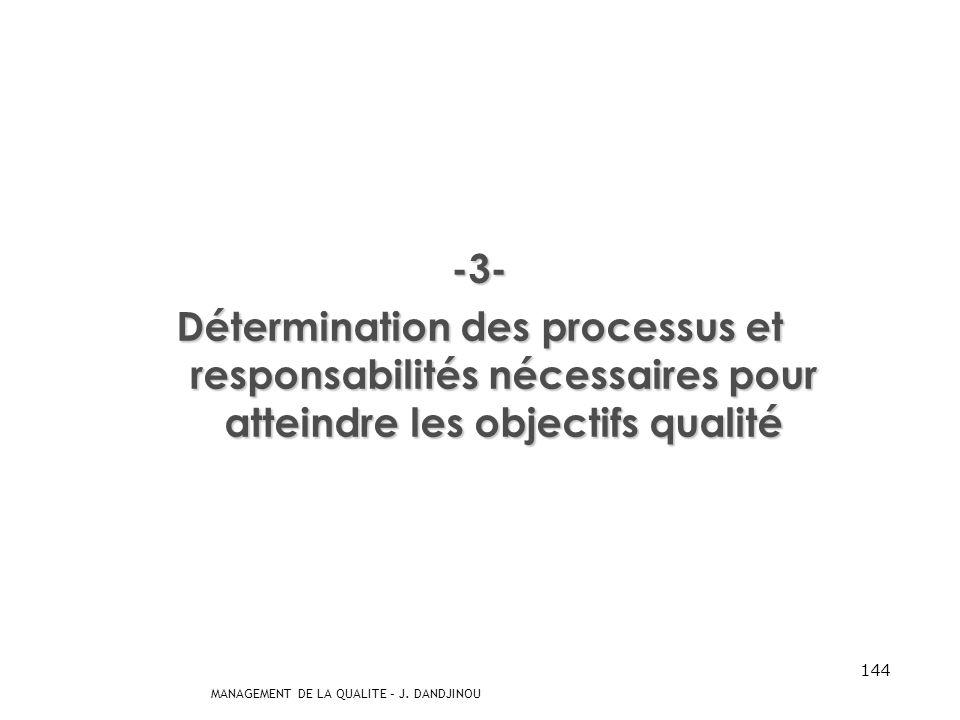 MANAGEMENT DE LA QUALITE – J. DANDJINOU 143 -2- Établissement de la politique et des objectifs qualité de lorganisme