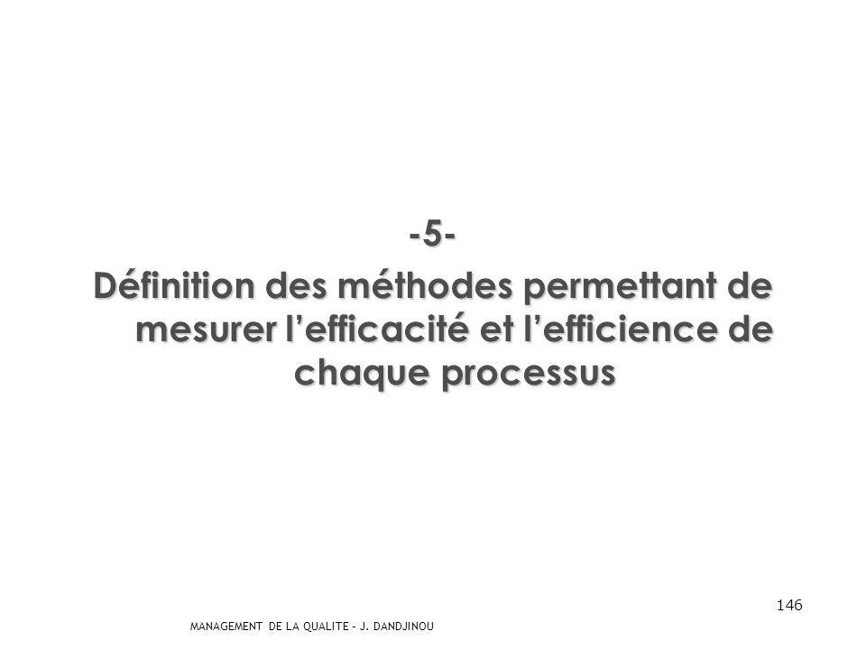MANAGEMENT DE LA QUALITE – J. DANDJINOU 145 -4- Détermination des méthodes et fourniture des ressources nécessaires pour atteindre les objectifs quali