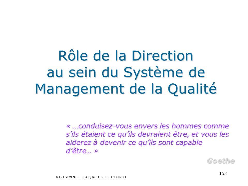 MANAGEMENT DE LA QUALITE – J. DANDJINOU 151 Démarche système de management de la qualité Besoins et attentes du client Mise en œuvre Mesure de leffica