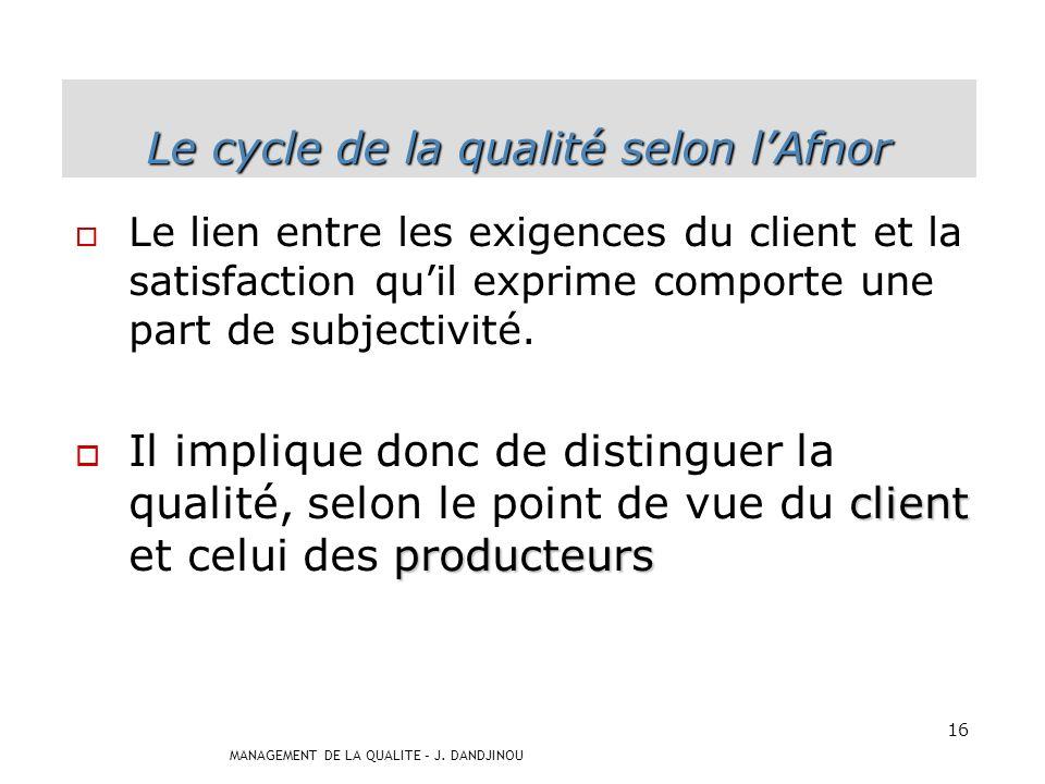 MANAGEMENT DE LA QUALITE – J. DANDJINOU 15 Le diagramme de KANO + Pas réalisée inexprimée inexprimée exprimée Qualité de base On sy attend Performance