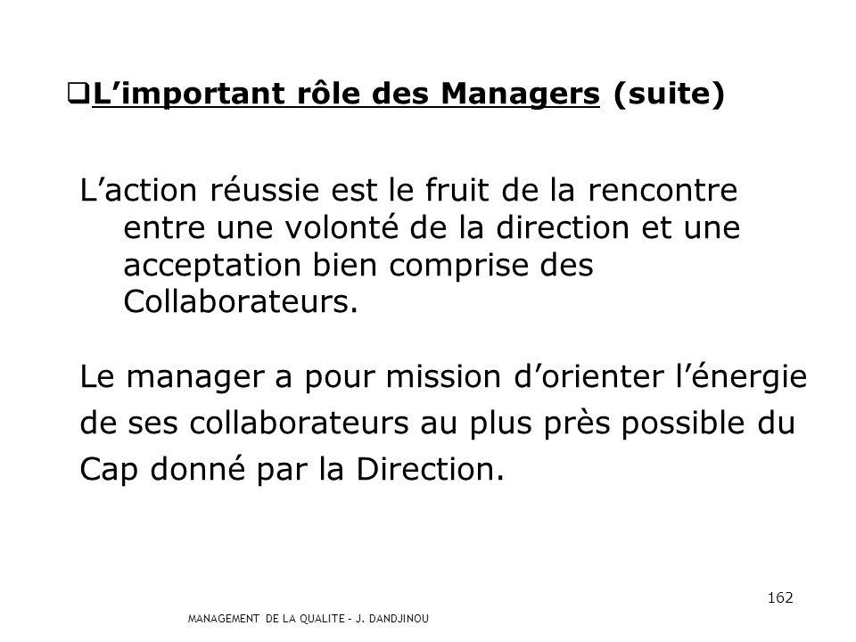 MANAGEMENT DE LA QUALITE – J. DANDJINOU 161 Limportant rôle des Managers (suite) Le PDCA (Plan, DO, Check, Act) sinscrit danscette logique. Les manage