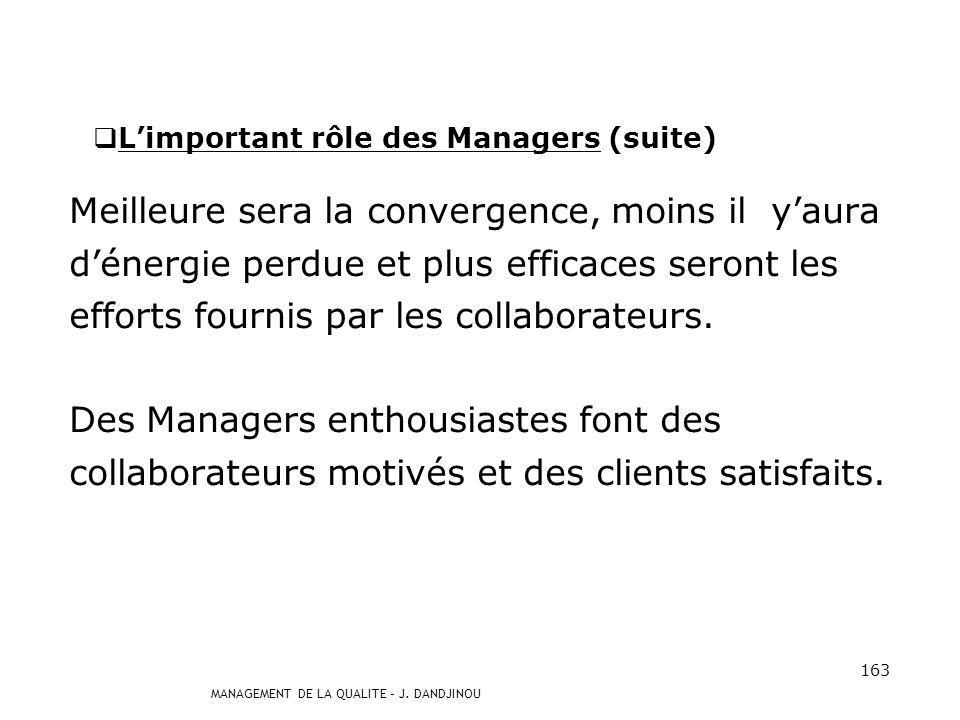 MANAGEMENT DE LA QUALITE – J. DANDJINOU 162 Limportant rôle des Managers (suite) Laction réussie est le fruit de la rencontre entre une volonté de la