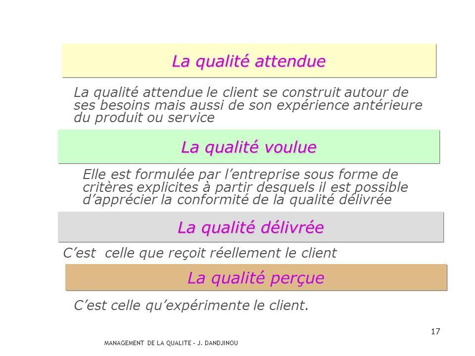 MANAGEMENT DE LA QUALITE – J. DANDJINOU 16 Le cycle de la qualité selon lAfnor Le lien entre les exigences du client et la satisfaction quil exprime c