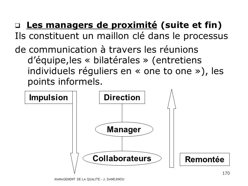 MANAGEMENT DE LA QUALITE – J. DANDJINOU 169 Les managers de proximité Ses managers de proximité ou première ligne de management ont aussi le rôle esse