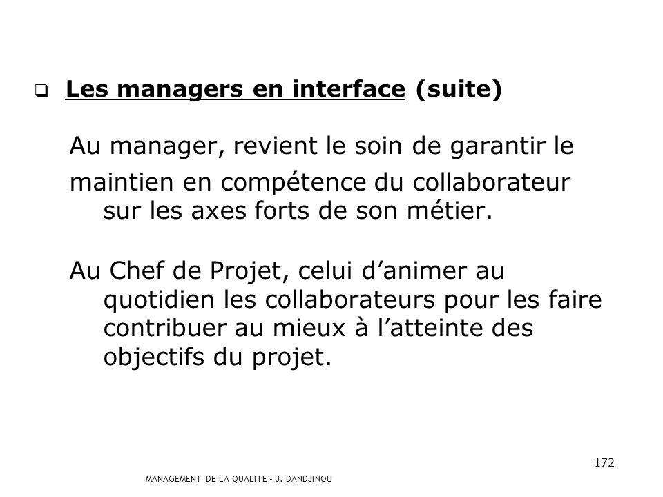 MANAGEMENT DE LA QUALITE – J. DANDJINOU 171 Les managers en interface De plus en plus lorganisation par projet devient une réalité dans la vie de lent