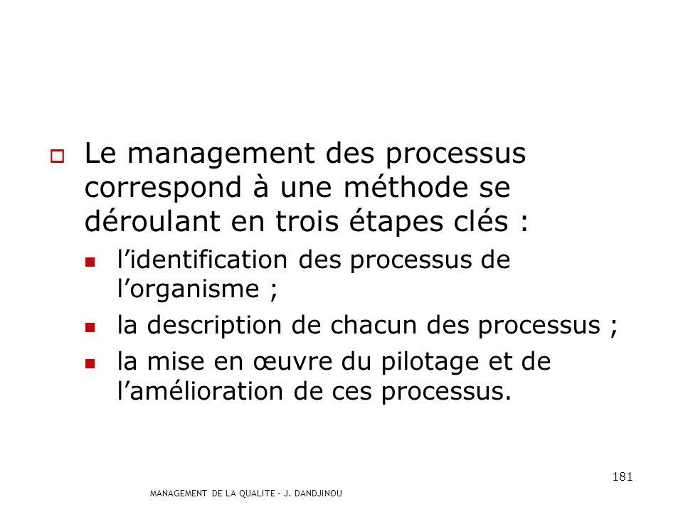 MANAGEMENT DE LA QUALITE – J. DANDJINOU 180 Approche processus Dans la version 2000 des normes de la série ISO 9000, lapproche processus repose sur :