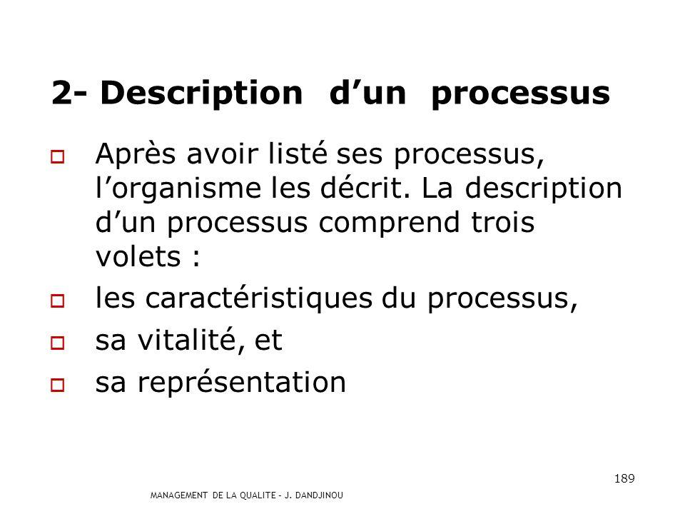 MANAGEMENT DE LA QUALITE – J. DANDJINOU 188 Détermination des processus clés liés à la réalisation du produit et à lamélioration continue Besoins Clie
