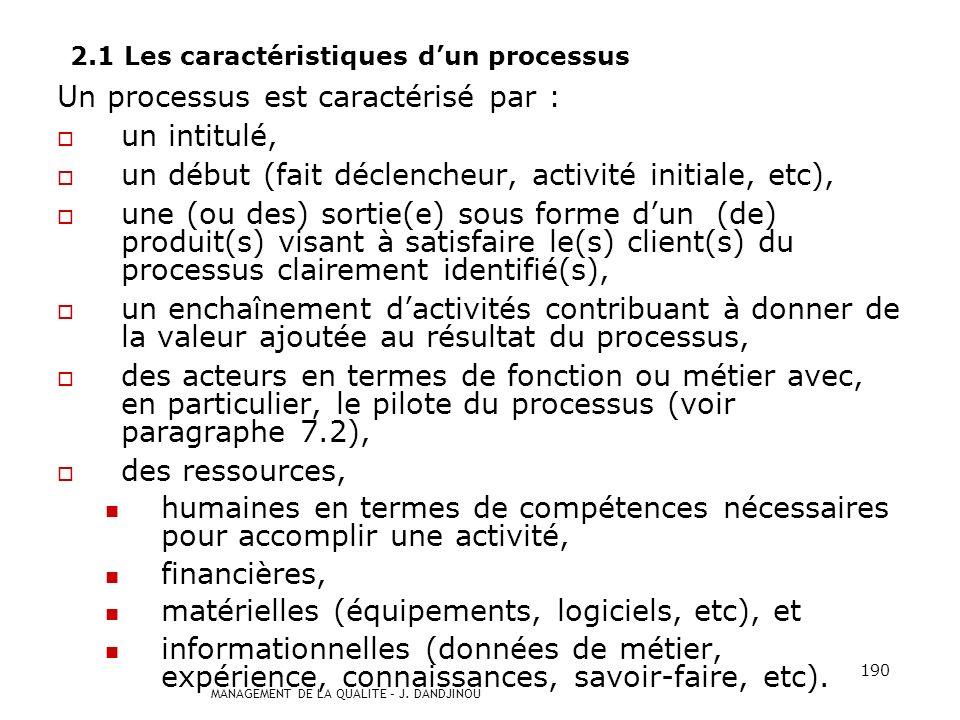 MANAGEMENT DE LA QUALITE – J. DANDJINOU 189 2- Description dun processus Après avoir listé ses processus, lorganisme les décrit. La description dun pr