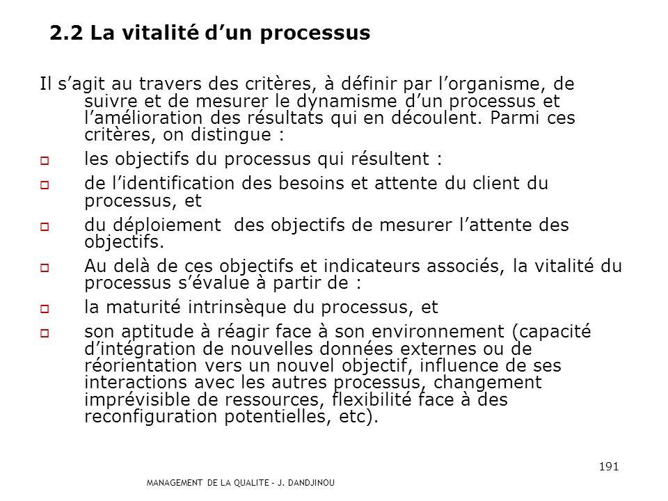 MANAGEMENT DE LA QUALITE – J. DANDJINOU 190 2.1 Les caractéristiques dun processus Un processus est caractérisé par : un intitulé, un début (fait décl
