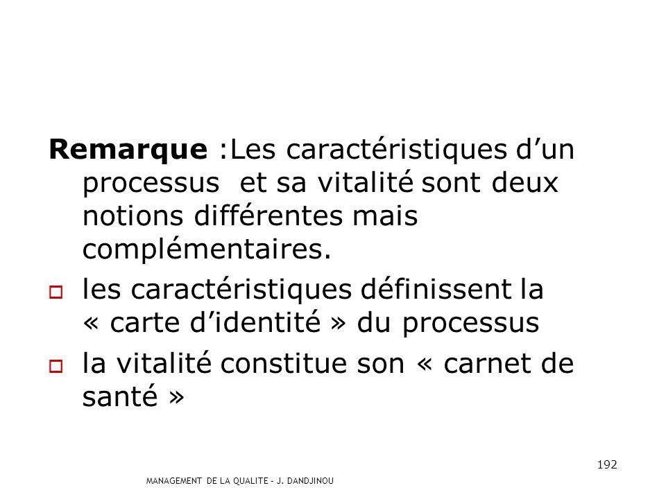 MANAGEMENT DE LA QUALITE – J. DANDJINOU 191 2.2 La vitalité dun processus Il sagit au travers des critères, à définir par lorganisme, de suivre et de
