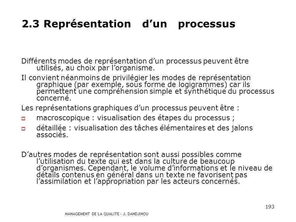 MANAGEMENT DE LA QUALITE – J. DANDJINOU 192 Remarque :Les caractéristiques dun processus et sa vitalité sont deux notions différentes mais complémenta