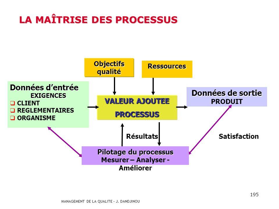 MANAGEMENT DE LA QUALITE – J. DANDJINOU 194 3- Pilotage et amélioration des processus Généralités Lorganisme sassure que chacun des processus, quil a