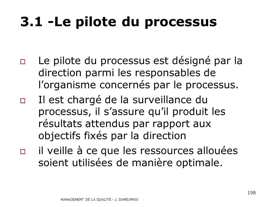 MANAGEMENT DE LA QUALITE – J. DANDJINOU 197 Processus A Entrant A Sortant A Processus B Entrant B Sortant B Pilotage A Processus C Pilotage C Sortant