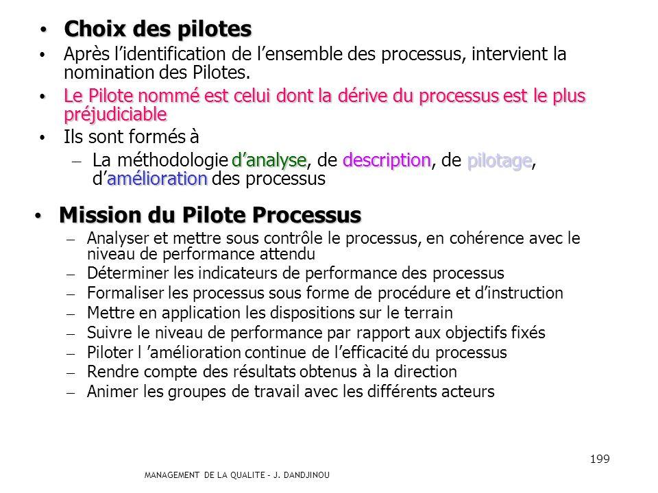 MANAGEMENT DE LA QUALITE – J. DANDJINOU 198 3.1 -Le pilote du processus Le pilote du processus est désigné par la direction parmi les responsables de