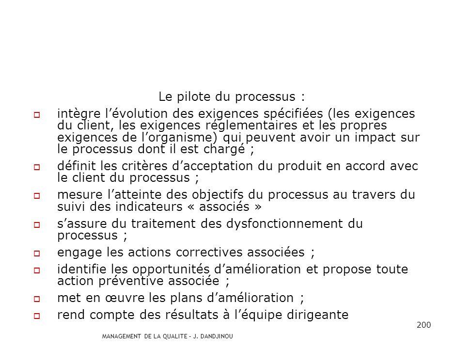 MANAGEMENT DE LA QUALITE – J. DANDJINOU 199 Choix des pilotes Choix des pilotes Après lidentification de lensemble des processus, intervient la nomina