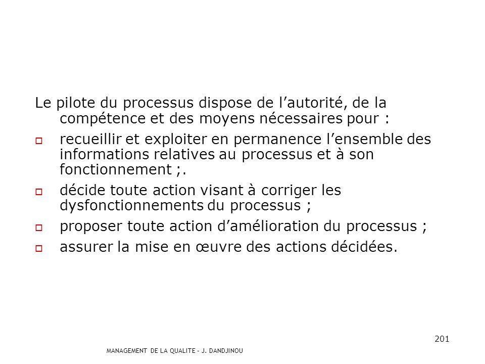 MANAGEMENT DE LA QUALITE – J. DANDJINOU 200 Le pilote du processus : intègre lévolution des exigences spécifiées (les exigences du client, les exigenc