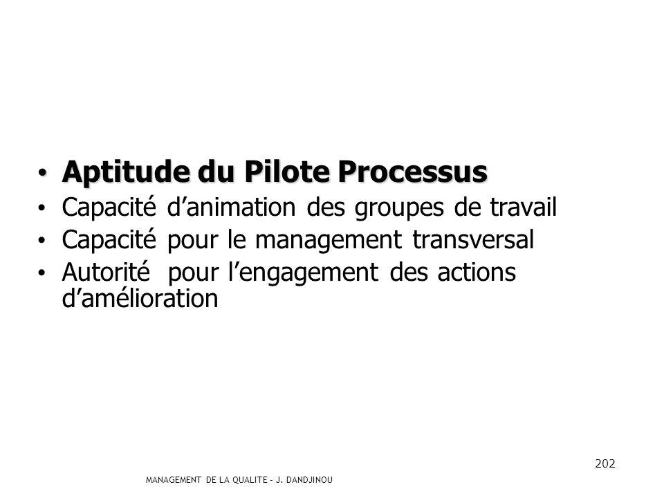 MANAGEMENT DE LA QUALITE – J. DANDJINOU 201 Le pilote du processus dispose de lautorité, de la compétence et des moyens nécessaires pour : recueillir