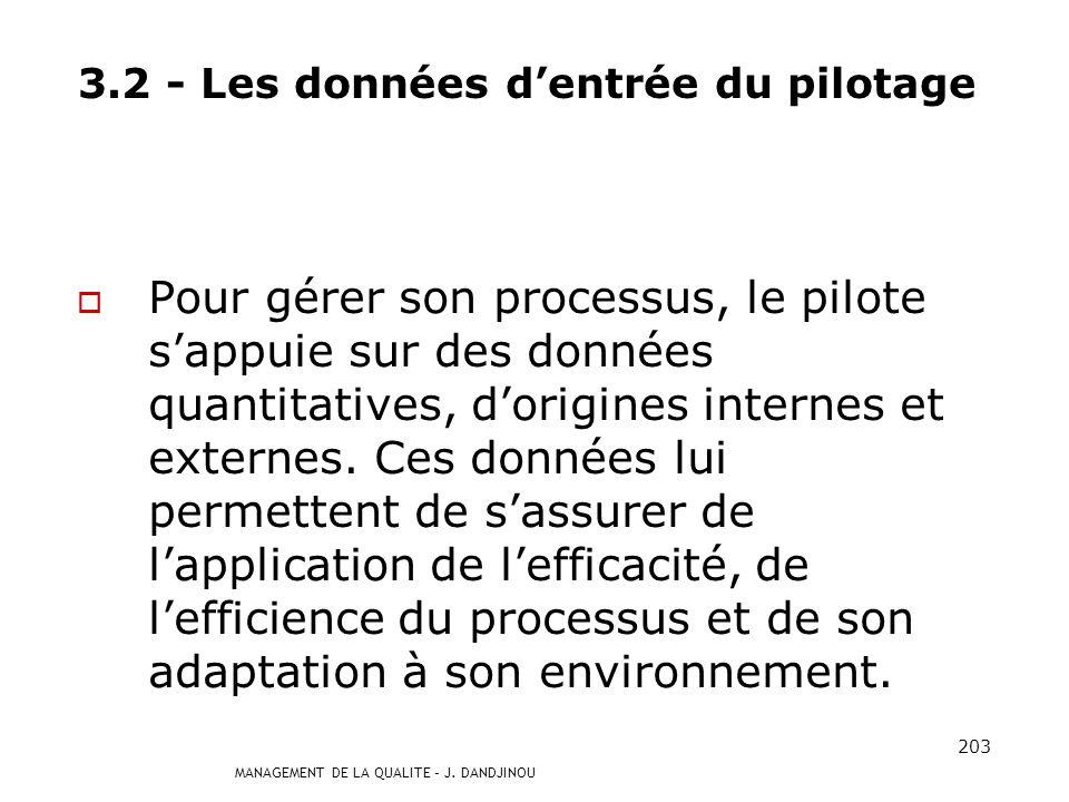 MANAGEMENT DE LA QUALITE – J. DANDJINOU 202 Aptitude du Pilote Processus Aptitude du Pilote Processus Capacité danimation des groupes de travail Capac