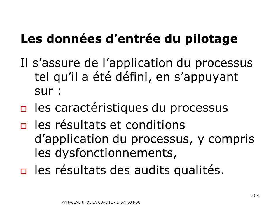 MANAGEMENT DE LA QUALITE – J. DANDJINOU 203 3.2 - Les données dentrée du pilotage Pour gérer son processus, le pilote sappuie sur des données quantita