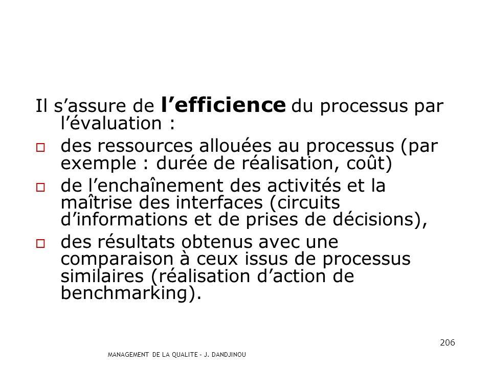 MANAGEMENT DE LA QUALITE – J. DANDJINOU 205 Il sassure de lefficacité du processus en évaluant : les indicateurs du processus les non-conformités rela