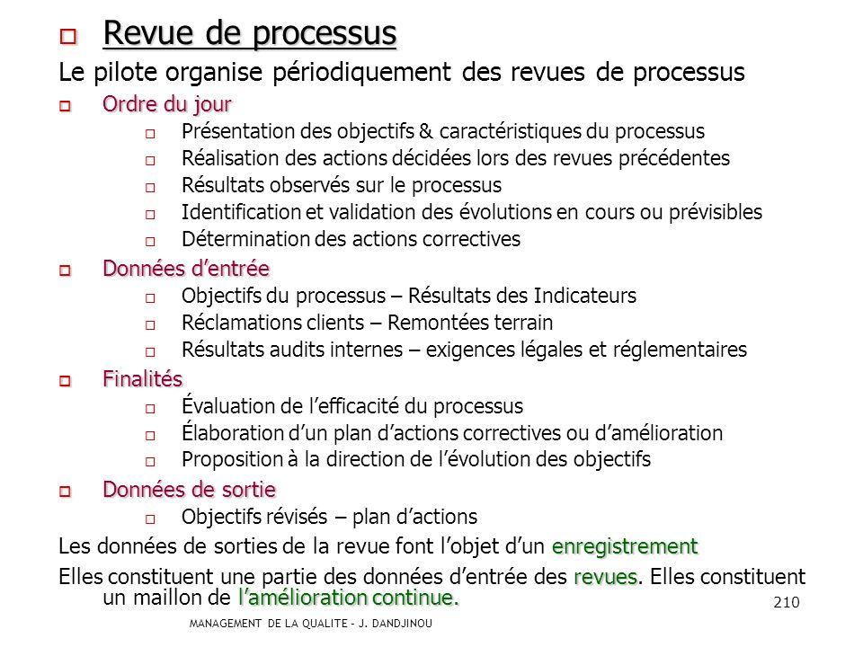 MANAGEMENT DE LA QUALITE – J. DANDJINOU 209 Revues du processus (suite) La fréquence de ces revues est déterminée en fonction de la rapidité dévolutio