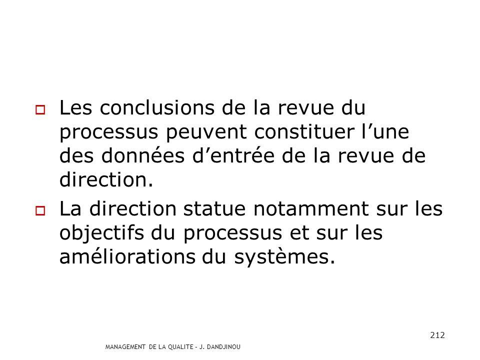MANAGEMENT DE LA QUALITE – J. DANDJINOU 211 La revue du processus aboutit à : une évaluation de lefficacité et de lefficience du processus : si nécess