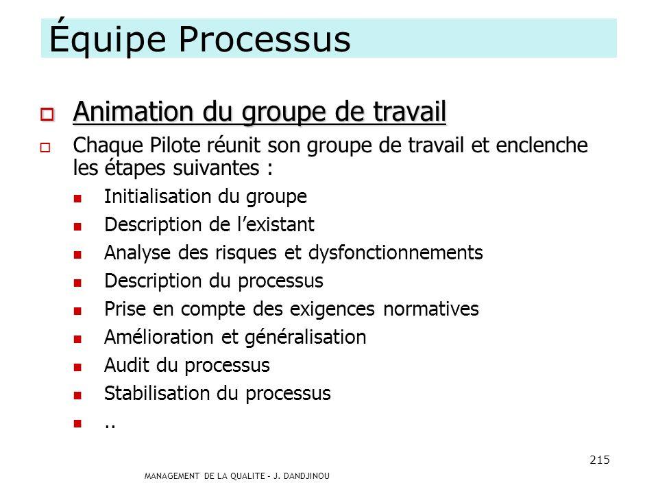 MANAGEMENT DE LA QUALITE – J. DANDJINOU 214 Management du SMQ Cartographie générale Nomination des pilotes Description des processus Revue des process