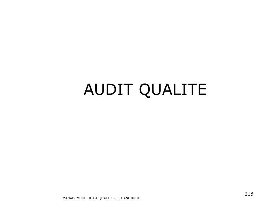MANAGEMENT DE LA QUALITE – J. DANDJINOU 217 Tableau de bord de processus Tableau de bord de processus N° Processus FinalitéIndicateurs Mode de calcul