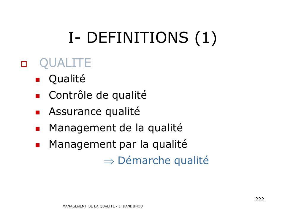 MANAGEMENT DE LA QUALITE – J. DANDJINOU 221 INTRODUCTION (2) EVOLUTION DES NORMES ISO 10011 ISO 14010-14012 ISO 19011 OBJECTIFS ISO 19011 Principes de