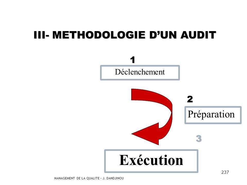 MANAGEMENT DE LA QUALITE – J. DANDJINOU 236 Préparation Plan daudit : Communiqué tôt à laudité pour acceptation Objectifs et champ de laudit Critères