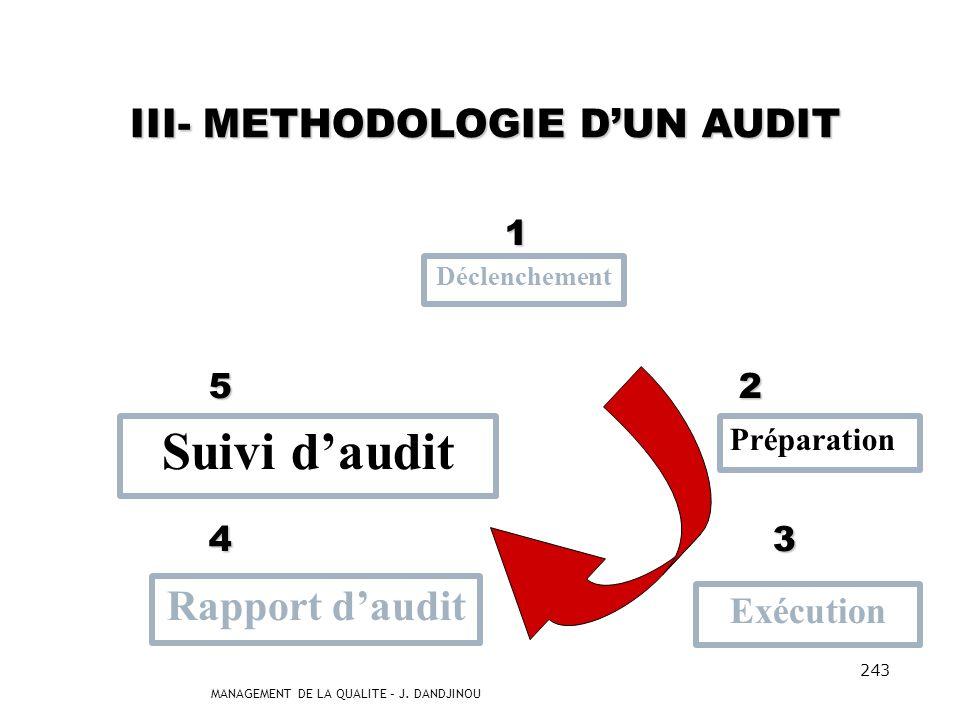 MANAGEMENT DE LA QUALITE – J. DANDJINOU 242 Rapport daudit Contenu : Date de laudit et identité de lauditeur Objectif et champ de laudit Liste des doc