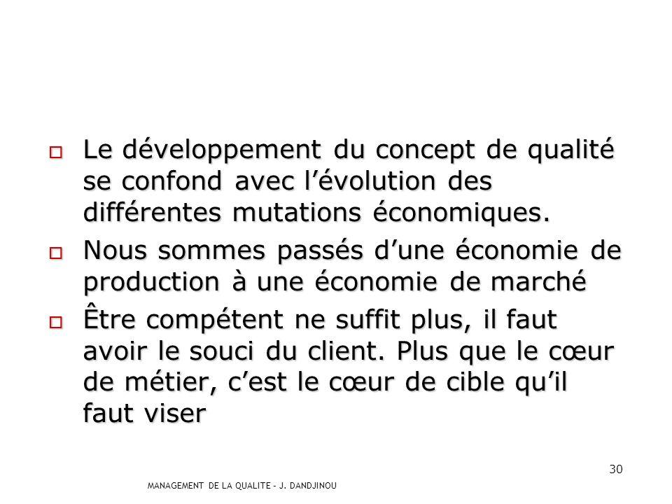 MANAGEMENT DE LA QUALITE – J. DANDJINOU 29 Évolution du concept de la qualité La qualité est une préoccupation vielle comme le monde Les Égyptiens mes