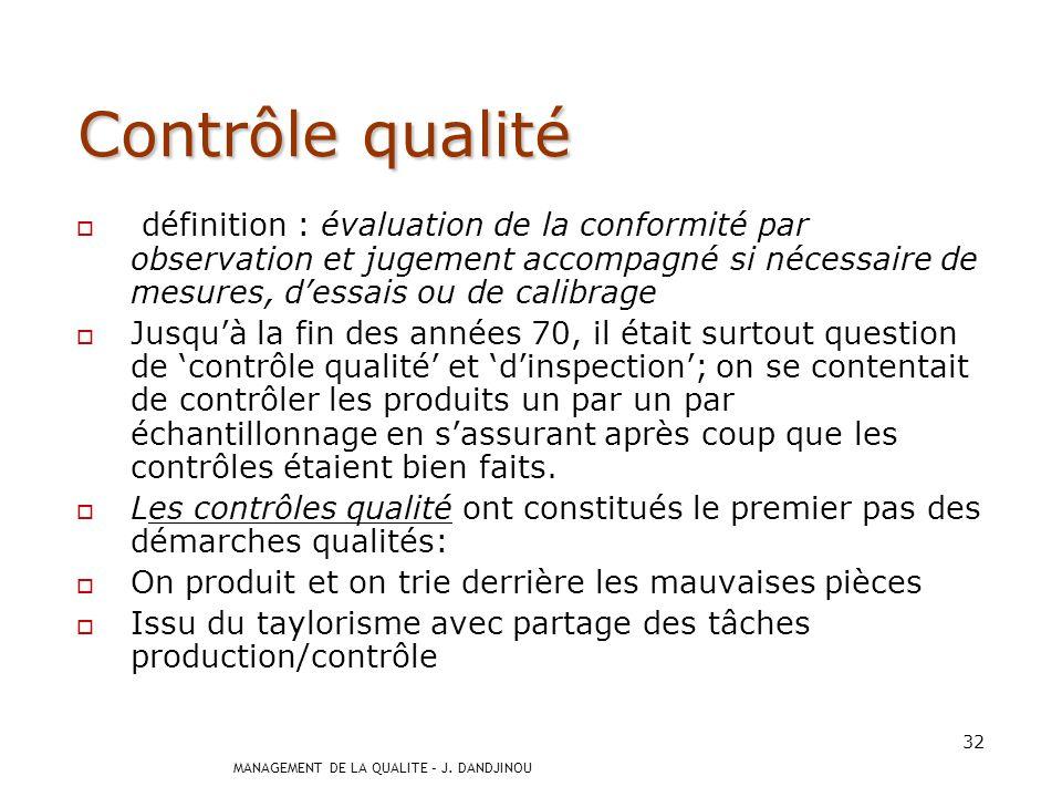 MANAGEMENT DE LA QUALITE – J. DANDJINOU 31 Règne de la MERCATIQUE Offre Demande Offre<demande1945-60 Offre<>demande1960-70 Offre>demande Depuis 70 Ins