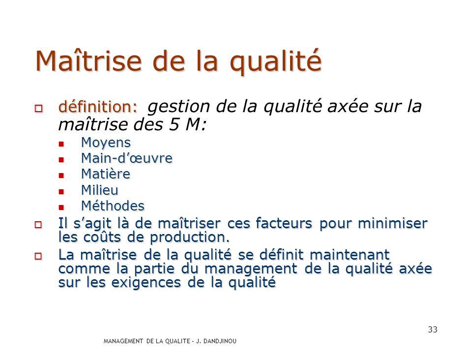 MANAGEMENT DE LA QUALITE – J. DANDJINOU 32 Contrôle qualité définition : évaluation de la conformité par observation et jugement accompagné si nécessa