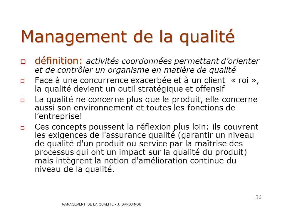 MANAGEMENT DE LA QUALITE – J. DANDJINOU 35 Principes de lAssurance Qualité Le principe de fond de l'assurance qualité est de donner confiance aux clie